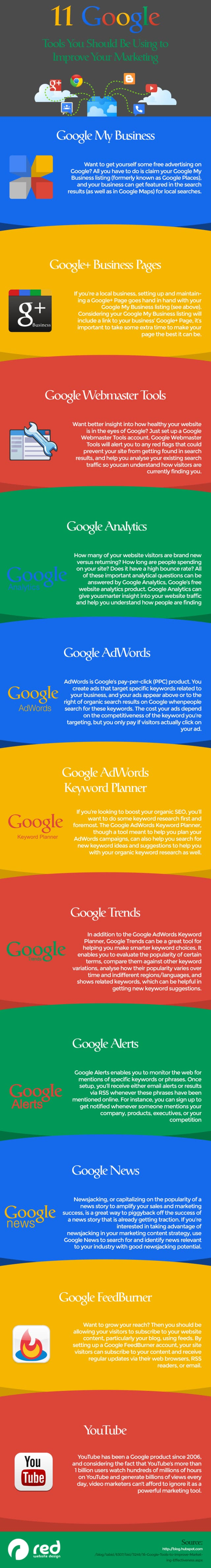 11-google-tools-you-should-be-using-to-improve-your-marketing
