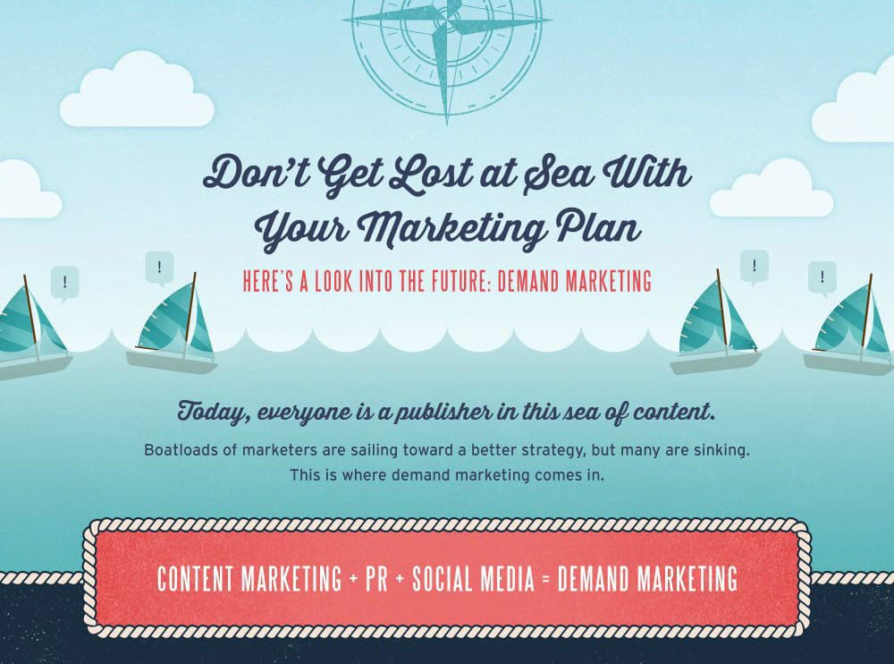 Keep Your Marketing Efforts Afloat With Content Marketing, PR And Social Media