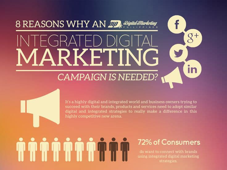 8-reasons-why-an-integrated-digital-marketing-campaign-is-needed-tn