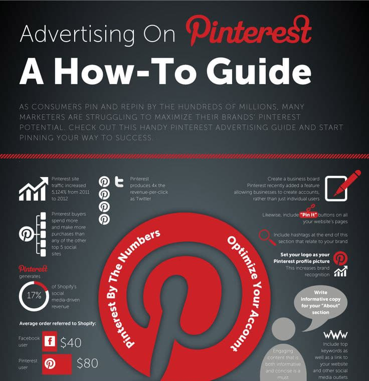 advertising-on-pinterest-a-how-to-guide-tn