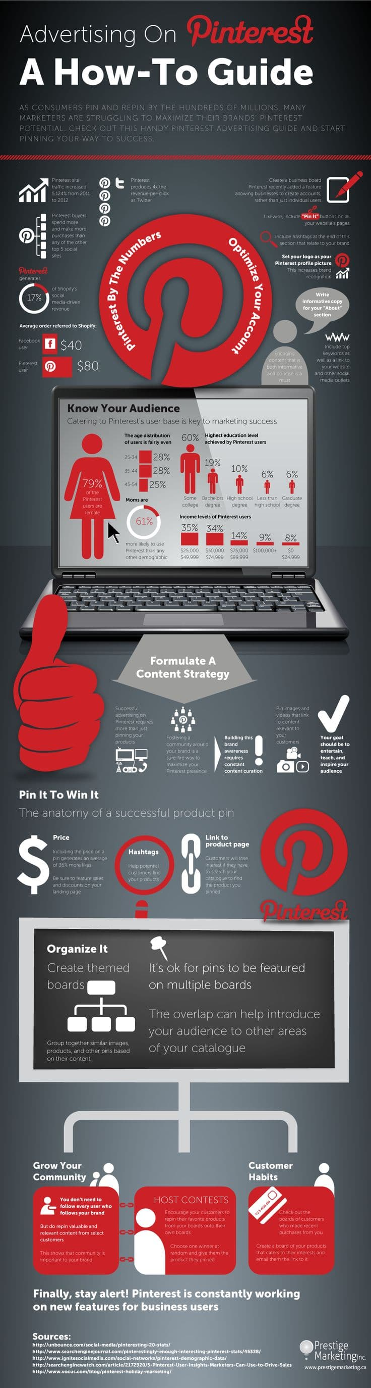 advertising-on-pinterest-a-how-to-guide