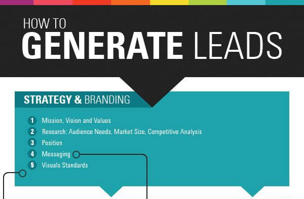 how-to-generate-leads-tn