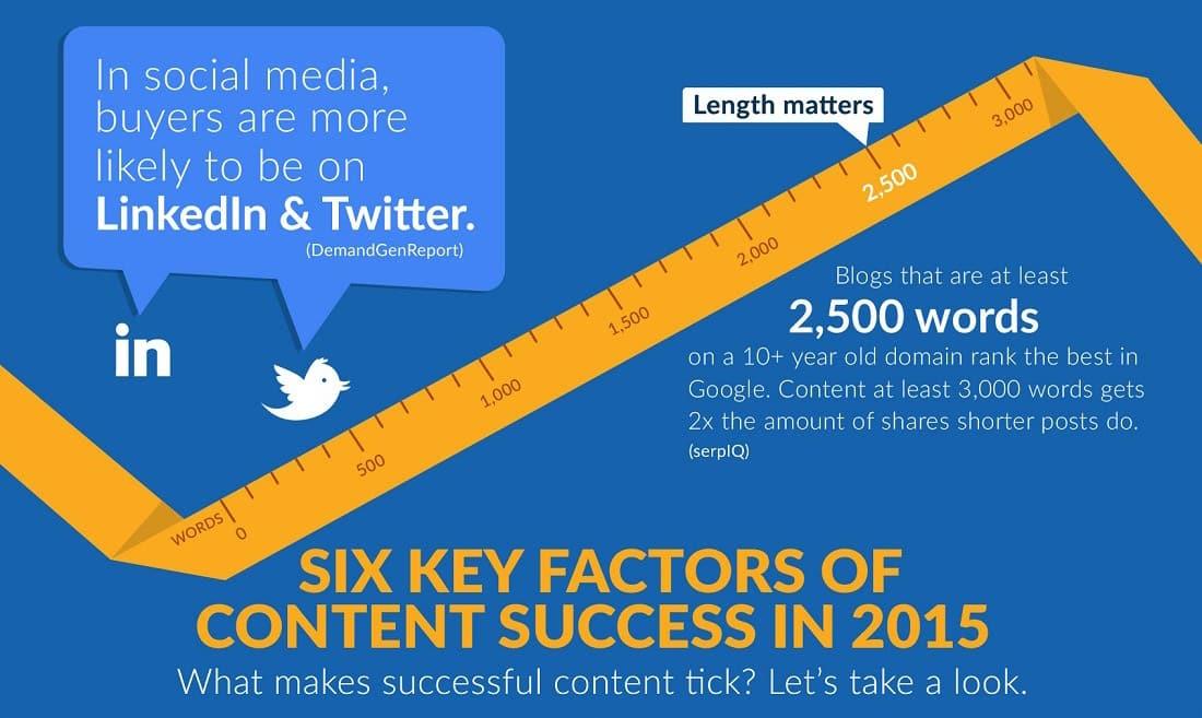 six-key-factors-of-content-success-2015-tn